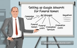 Robin Heppell Setting Up Google AdWords for Funeral Homes