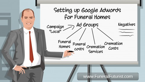 Google AdWords Campaign & Ad Group Setup for Funeral Homes