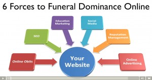 6 Forces Funeral Dominance Online